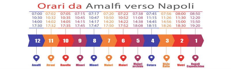 pintour-bus-schedule-amalfi-to-naples