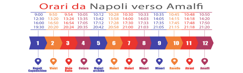 pintour-bus-schedule-naples-to-amalfi